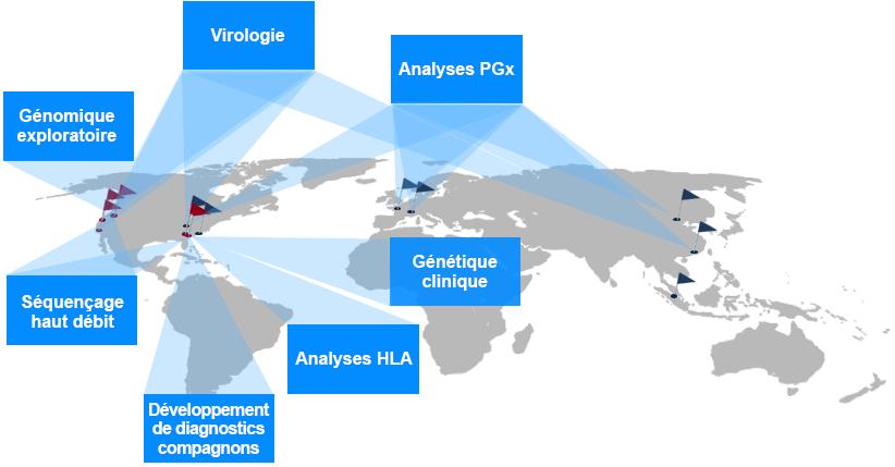 Les solutions de génomique de Covance et son expertise dans le monde